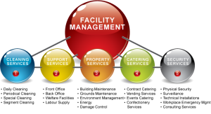 facility_management
